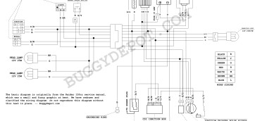 Article X on 150cc gy6 engine wiring diagram
