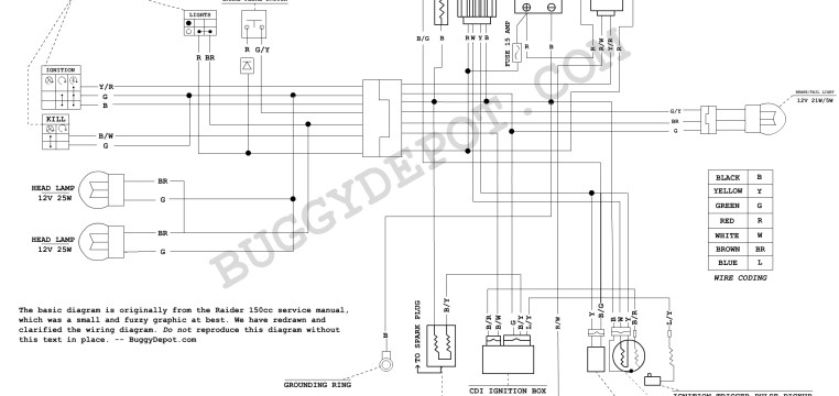 Wiring Diagram of the Dazon Raider 150cc