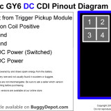 "Pinout Diagram of the ""DC"" CDI"