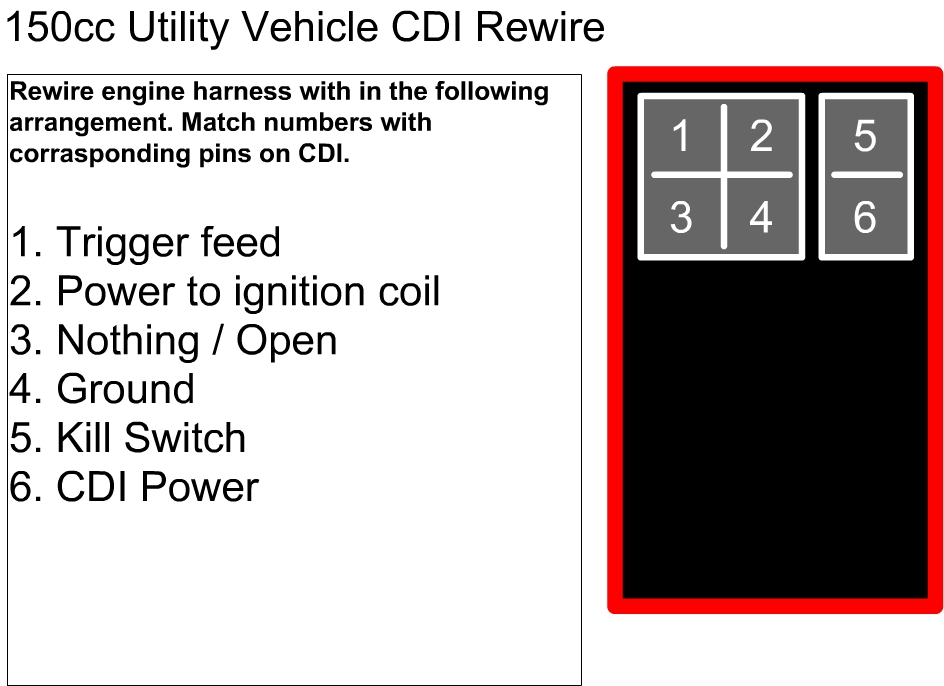 CDI Rewire For Rover, Scout, And CUV Models :: BuggyDepot ... on