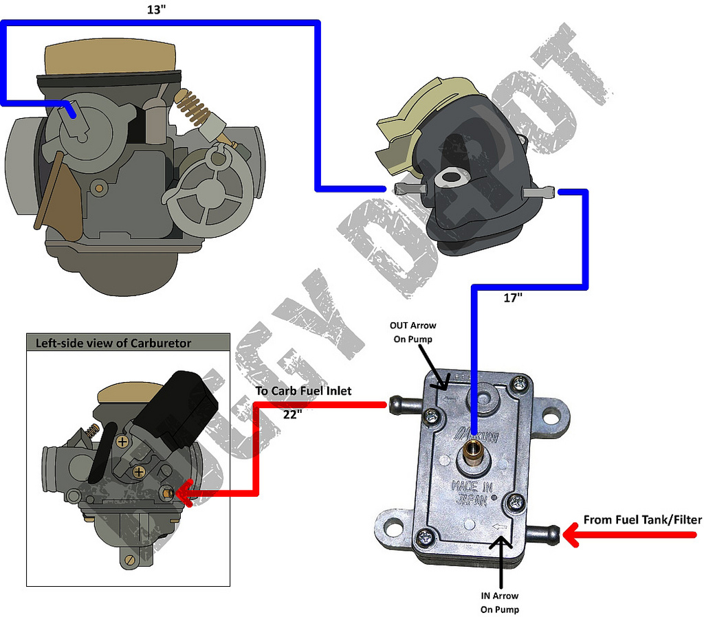 Bdx Harness For Ruckus Indication System Datasheet Buggydepot 370 X Scooter Wiring Diagram Mikuni Fuel Pump