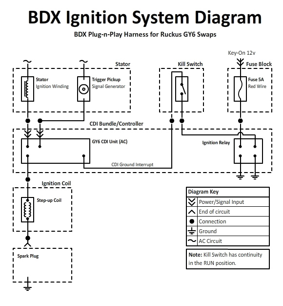 BDX Harness For Ruckus Indication System Datasheet BuggyDepot – Ruckus Wiring Diagram For Battery
