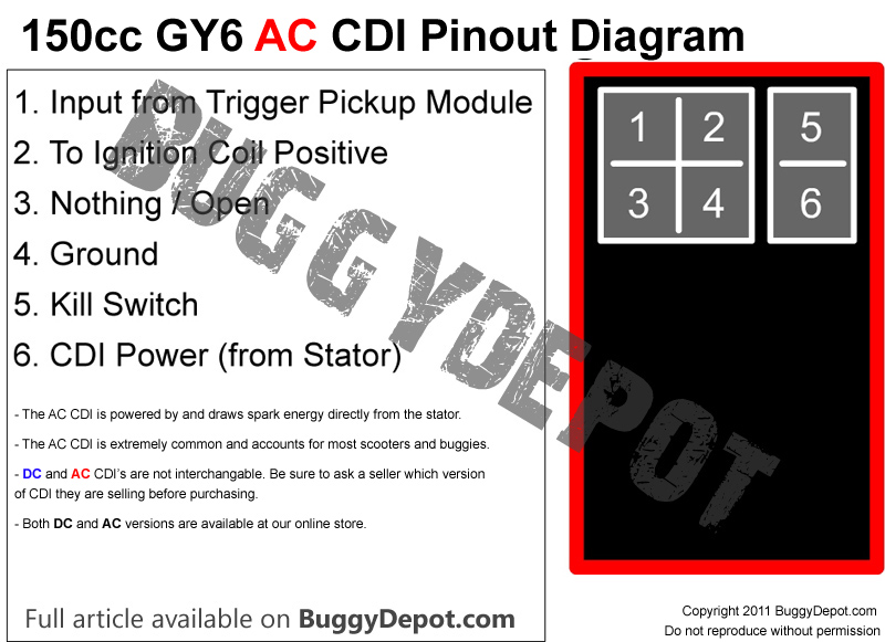 Gy6 cdi wiring diagram ac wiring diagram cdi buggy depot gy6 advice forum rh buggydepot com 150cc gy6 engine wiring diagram chinese 150cc asfbconference2016 Images