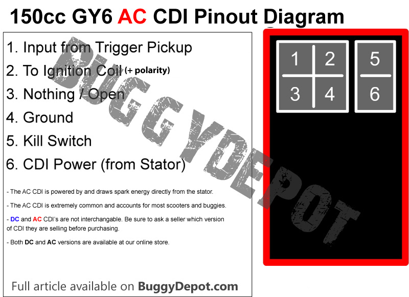 6 pin ac cdi wiring diagram wiring diagram and hernes 6 pin cdi box wiring diagram and hernes