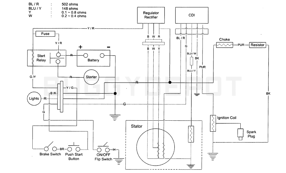 5 pin cdi ignition wiring diagram 150cc gy6 150cc ignition troubleshooting guide: no spark ...