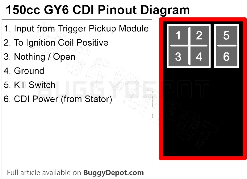 gy6 150cc ignition troubleshooting guide no spark buggy depot rh buggydepot com Scooter Cdi Wiring Diagram Genotator Cdi Wiring Diagram