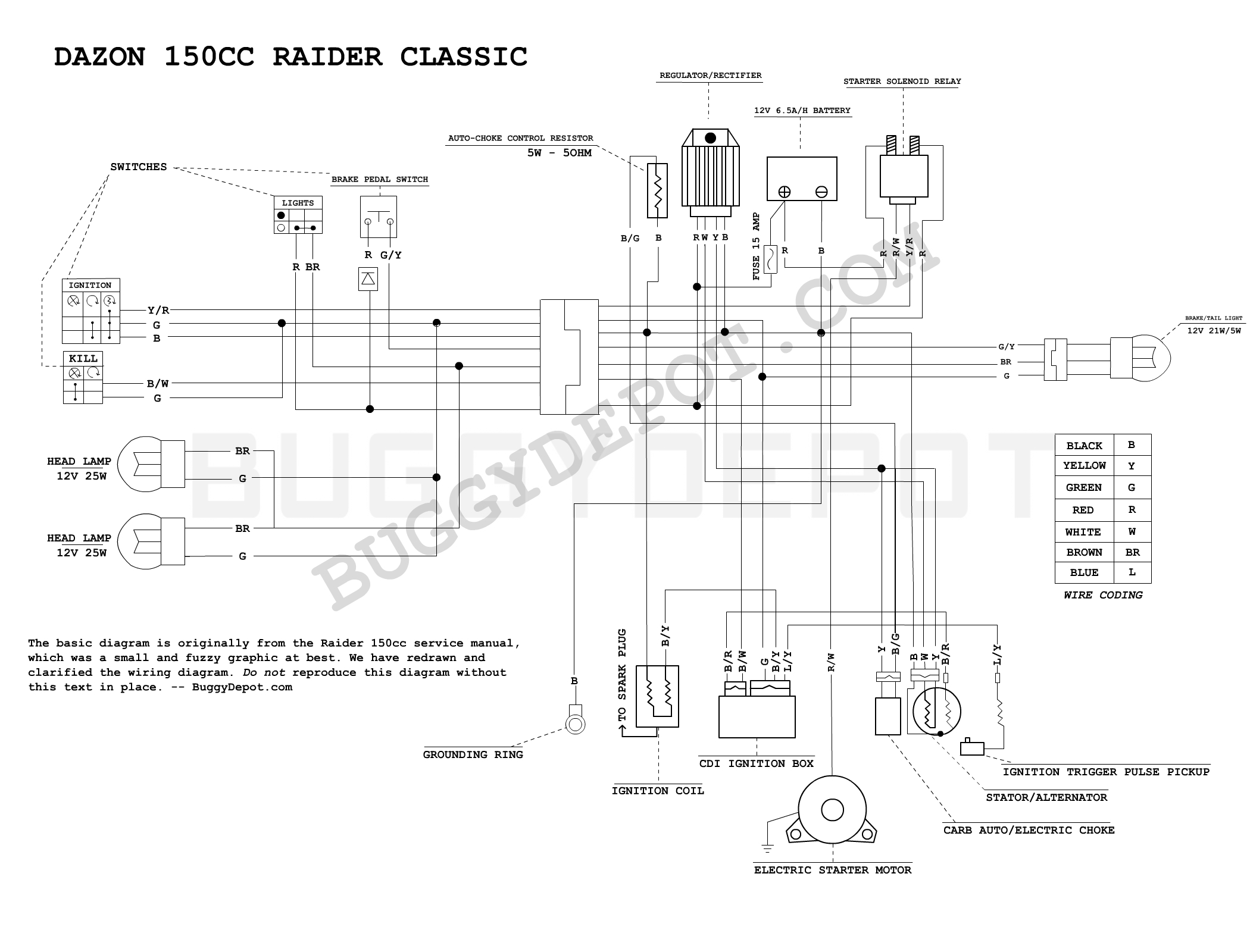 Dazon Raider Clic - Wiring Diagram - Buggy Depot Technical Center on 150 baja wiring-diagram, gy6 150cc wiring-diagram, yerf dog 150cc go kart wiring-diagram, hensim gy6 wiring-diagram, scorpion rt 150cc buggy wiring-diagram, howhit 150cc wiring-diagram, twister kart wiring-diagram, monsoon wiring-diagram, yerf dog spiderbox wiring-diagram,